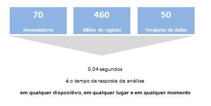 SAP_Hana_2_blog_abaco_consultores
