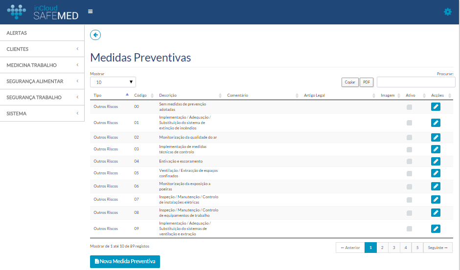 medidas_preventivas_software_sst_safemed_blog